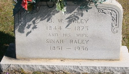 Sinah Jane Lord Raley 1851-1936